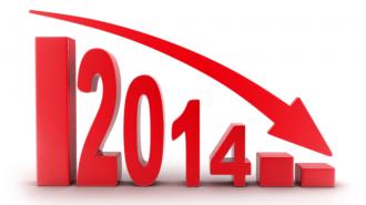 Zdolność kredytowa 2014