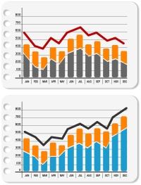 Obnizenie stóp procentowych - zwiekszenie zdolnosci kredytowej